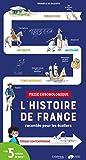 Frise chronologique - L'histoire de France racontée pour les écoliers