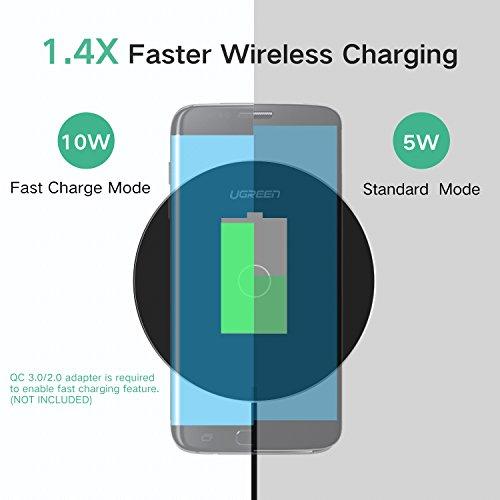 Cargador Inalámbrico Rápido  UGREEN Wireless Quick Charger QC 2.0 Carga Rápida 10W y Estándar 5W para Móviles con QI Disponibles como iPhone X  iPhone 8 Plus  iPhone 8  Samsung Galaxy S8 Plus  S8  S7 Edge  S7  S6 Edge+  Note 5  Google Nexus 5/6  etc.  Negro