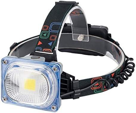 OPmeA Lampada Frontale grandangolare a LED 3 modalità USB Torcia Torcia Torcia Ricaricabile per Campeggio Torcia a LED Luci di Testa a LED Lanterna 18650 B07M7M49BV Parent | Apparenza Estetica  | Alta sicurezza  | In Linea  7b8cbd