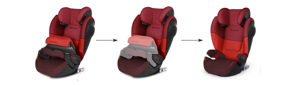 CYBEX Silver Pallas M-Fix SL 2-in-1 Child's Car Seat, For Cars with and without ISOFIX, Group 1/2/3 (9-36 kg), From approx. 9 Months to approx. 12 Years, Gray Rabbit  Sturdy and high-quality child car seat for long-term use - For children aged approx. 9 months to approx. 12 years (9-36 kg), Suitable for cars with and without ISOFIX Maximum safety - Depth-adjustable impact shield, Built-in side impact protection (L.S.P. System) 12-way adjustable, comfortable headrest, Easy conversion to Solution M-Fix SL for children from 3 years (group 2/3) by removing impact shield and base, Adjustable backrest 2