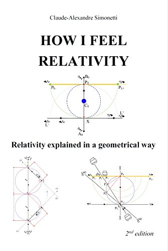 How I feel relativity : Relativity explained in a geometrical way
