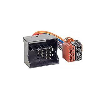 Audioproject A186 - Autoradio Radioadapter Quadlock ISO - Citroen Berlingo Picasso C2 C3 C4 C5 C6 C8 Peugeot 207 307 308 407 507 1007 4007