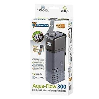 Internal filter Aqua-Flow 300