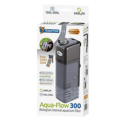 SF Aqua-Flow Aquarium Innenfilter 50-400, Modell:AF 300