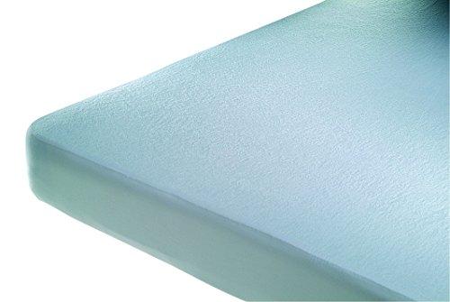 cndido-penalba-super-protector-de-colchn-rizo-impermeable-90-x-190-200-cm
