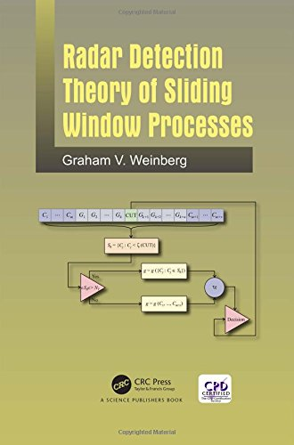 Sliding Window Guide (Radar Detection Theory of Sliding Window Processes: An X-Band Perspective)