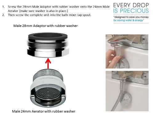 ... Best Way To Attach A Shower Hose To A Round Mixer Bath (or Kitchen And  ...