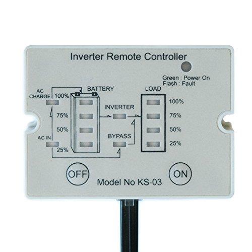 Fernbedienung für Wechselrichter mit Ladestandsanzeige KS03