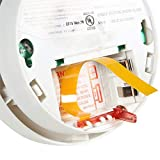 Kidde Smoke Detector with Alarm Battery-Operated UL-Listed for Office, Home, Shop