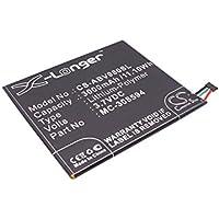 VINTRONS 3000mAh Battery For AMAZON Kindle Fire 7 5Tth Gen, SV98LN,