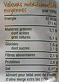 Good Goût - BIO - Carottes Poulet dès 6 Mois 190 g - Lot de 4