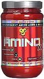 Amino Acids - Best Reviews Guide