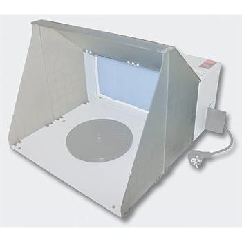 Absauganlage 9m³//min LED-Beleuchtung Doppellüfter Zweistufenschalter