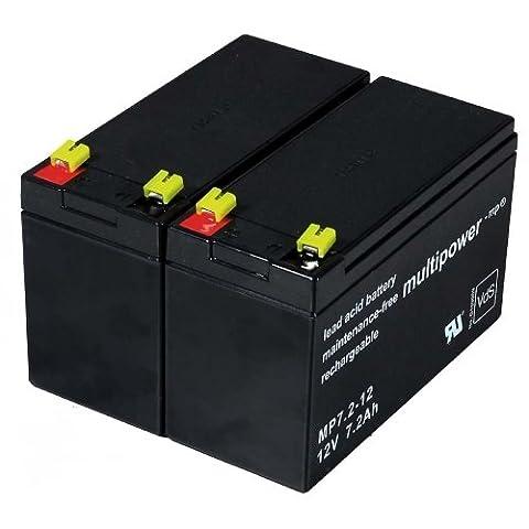 akku-net Ersatzakku für USV APC Smart-UPS SC 1000 - 2U Rackmount/Tower, 12V, Lead-Acid