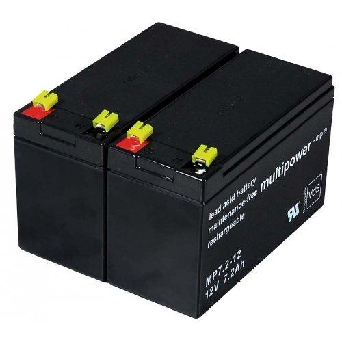 akku-net Ersatzakku für USV APC Smart-UPS 750, 12V, Lead-Acid