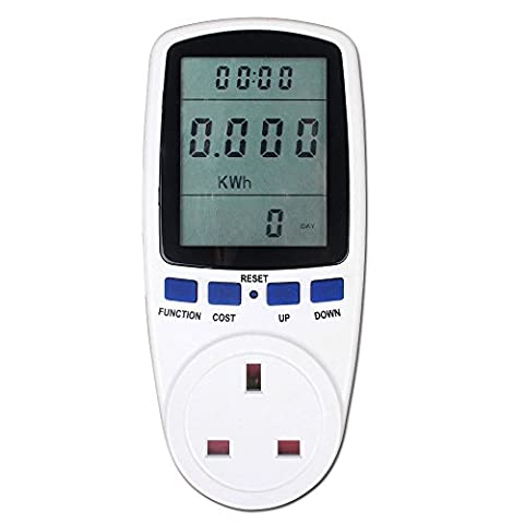 Invero® LCD Energy Monitor with Large LCD Display – Calculates