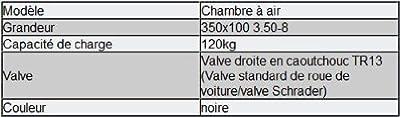 Standard-Schlauch für Schubkarren Räder Reifen Luftrad 3.50-8 von WilTec auf Du und dein Garten