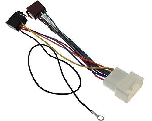 Radio Adapter CITROEN PEUGEOT MITSUBISHI ohne Navi ISO Stecker Kabel Kabelbaum