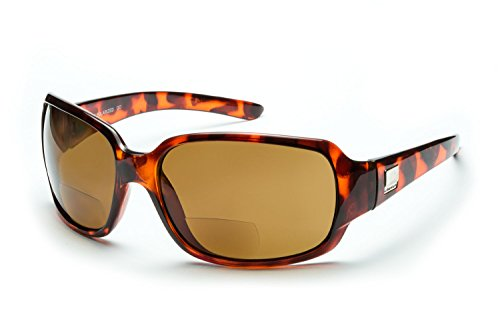 Urbanium Eyewear polarisierende Sonnenlesebrille Modell Monaco havana Stärke +2.00