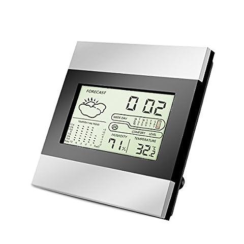 MYTK Digital Temperature Humidity Meter Thermometer Monitor with Large LCD Display Alarm Clock Calendar Fuction (No