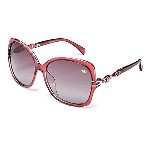 Sport-Sonnenbrillen, Vintage Sonnenbrillen, Sunglasses Female Women Designer Round Style Polarized UV400 Alloy Unisex Metal Decoration Clear Sun Glasses For Winter