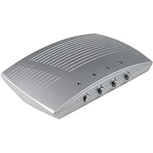 Bandridge Commutateur HDMI 4 ports