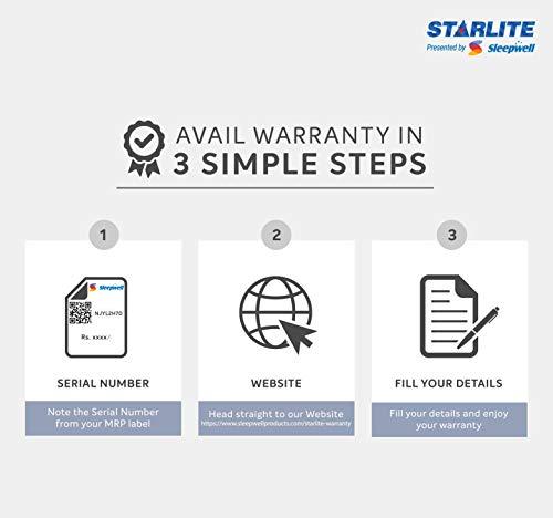 Sleepwell Starlite Discover Firm Foam Mattress (72x48x4) Image 7