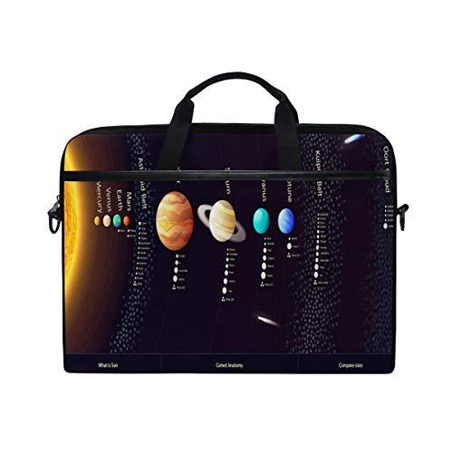 LOSNINA Laptop Tasche 15-15.4 Zoll,Bunter Jupiter Saturn Planeten Druck,Neue Leinwand Drucken Muster Aktentasche Laptop Schulter Messenger Handtasche Case Sleeve