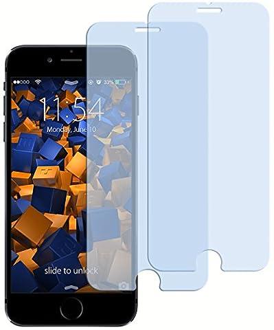 2x mumbi ECO Panzerfolie für iPhone 6 6s Hartglas Glasfolie (bewusst kleiner als das Display, da dieses gewölbt (Glas Iphone)