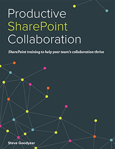 productive-sharepoint-collaboration
