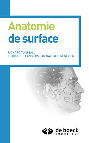 Anatomie de surface