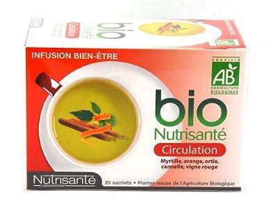 Nutrisanté Infusion Anti-Stress Thé Vert 20 Sachets