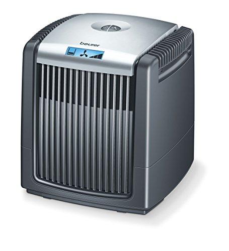 ᐅ Luftbefeuchter Test: 10 besten Luftwäscher im Vergleich