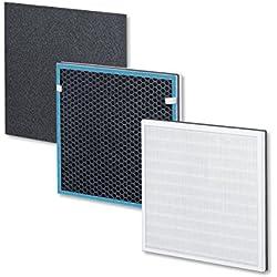 Beurer LR 200 Nachkaufset mit Vorfilter und Kombifilter (EPA E12 Filter, Aktivkohlefilter)