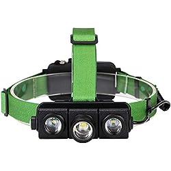 WXCCK Lampe Frontale À LED, Phare COB Léger avec 4 Modes Super Lumineux avec Voyant Rouge Lampe Frontale À LED pour Enfants Et Adultes, Course, Pêche, Camping, Randonnée, Bricolage