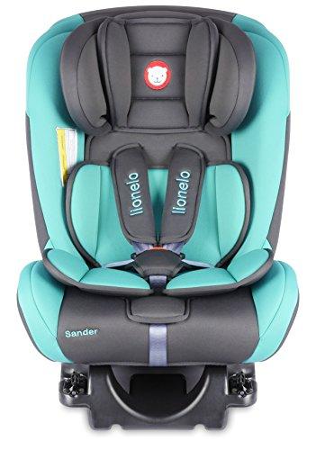 Lionelo Sander Kindersitz mit ISOFIX, Autokindersitz ab Geburt, Gruppe 0+ 1 2 3 (0-36kg), ECE R 44/04, TÜV SÜD (Türkis)