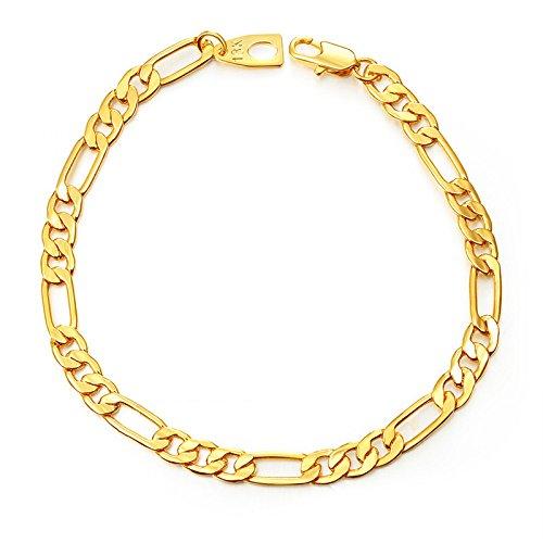 rmband Schmuck Herren Rostfreier Stahl Gold Handgelenk Flat Gold Fischgrat Link - 5mm Breite - Gold ()