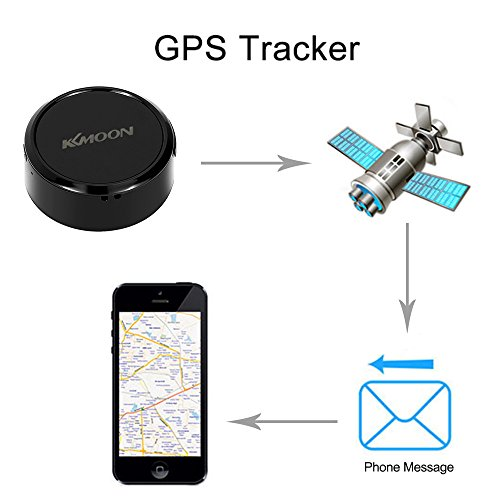 kkmoon mini portable echtzeit gps tracker auto motorrad. Black Bedroom Furniture Sets. Home Design Ideas