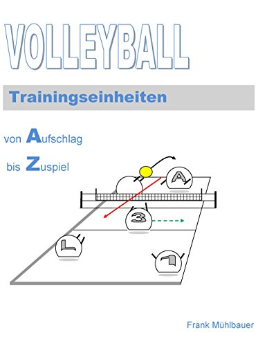 Volleyball Trainingseinheiten: Von Aufschlag bis Zuspiel