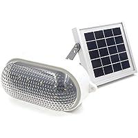 RIZE Solar Industrieleuchte (Warmweiß LED)//Solar-Wandleuchte Vintage Stil