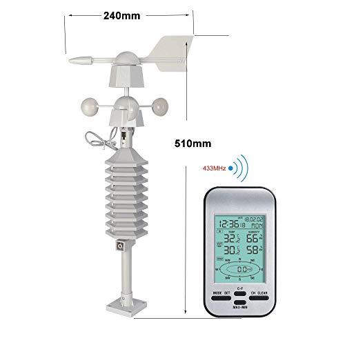 ZKDY RF 433Mhz Reloj De Estación Meteorológica Inalámbrica con Oferta De Sensor De Velocidad Y Dirección...