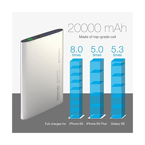 VINSIC Powerbank, 20000mAh Tre Porte QC 3.0 Rapida Carica Caricabatterie Portatile Micro&Type-C Dual USB Output Batteria… 3 spesavip