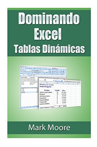 Dominando Excel: Tablas Dinamicas por Mark Moore