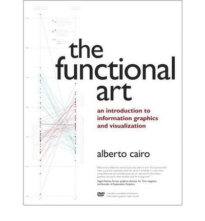 Portada del libro The Functional Art: An Introduction to Information Graphics and Visualization (Voices That Matter) (Mixed media product) - Common