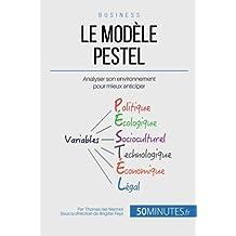 Le Modèle PESTEL: Analyser son environnement pour mieux anticiper