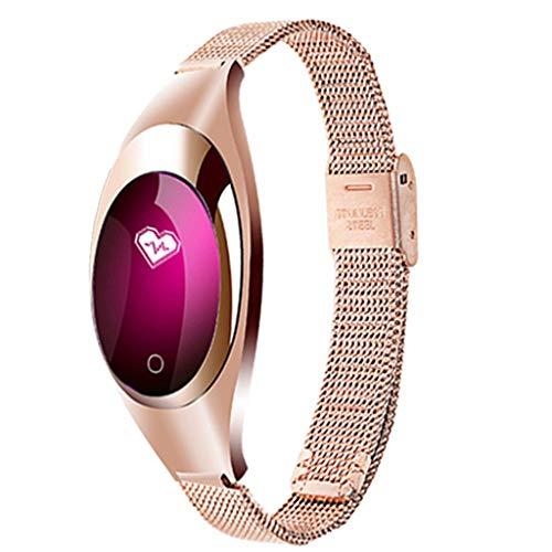 LRWEY Fitness Smart Watch, Mädchen und Frauen Geschenk Frauen Blutdruck & Blutsauerstoff & Herzfrequenzmonitor Smart Armband Uhr Schrittzähler, FüR iOS Android
