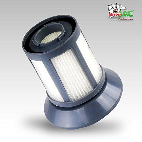 Filterpatrone geeignet Clatronic BS 1304 eco-cyclon