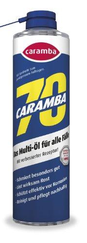 caramba-6006643-70-mit-tellerubergreifendem-spruhkopf-400-ml