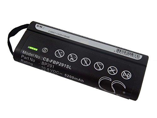 Laser Entfernungsmesser Handgepäck : Messgeräte etc. der beste preis amazon in savemoney.es