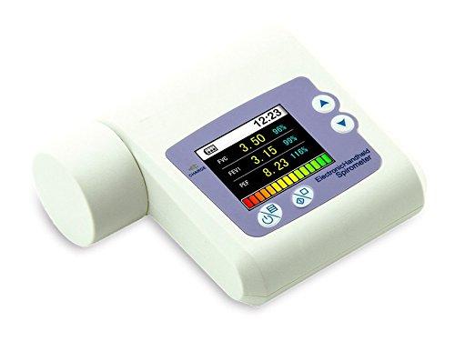 GiMa 33536sp-10Pocket Spirometer